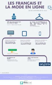 e-commerce-mode